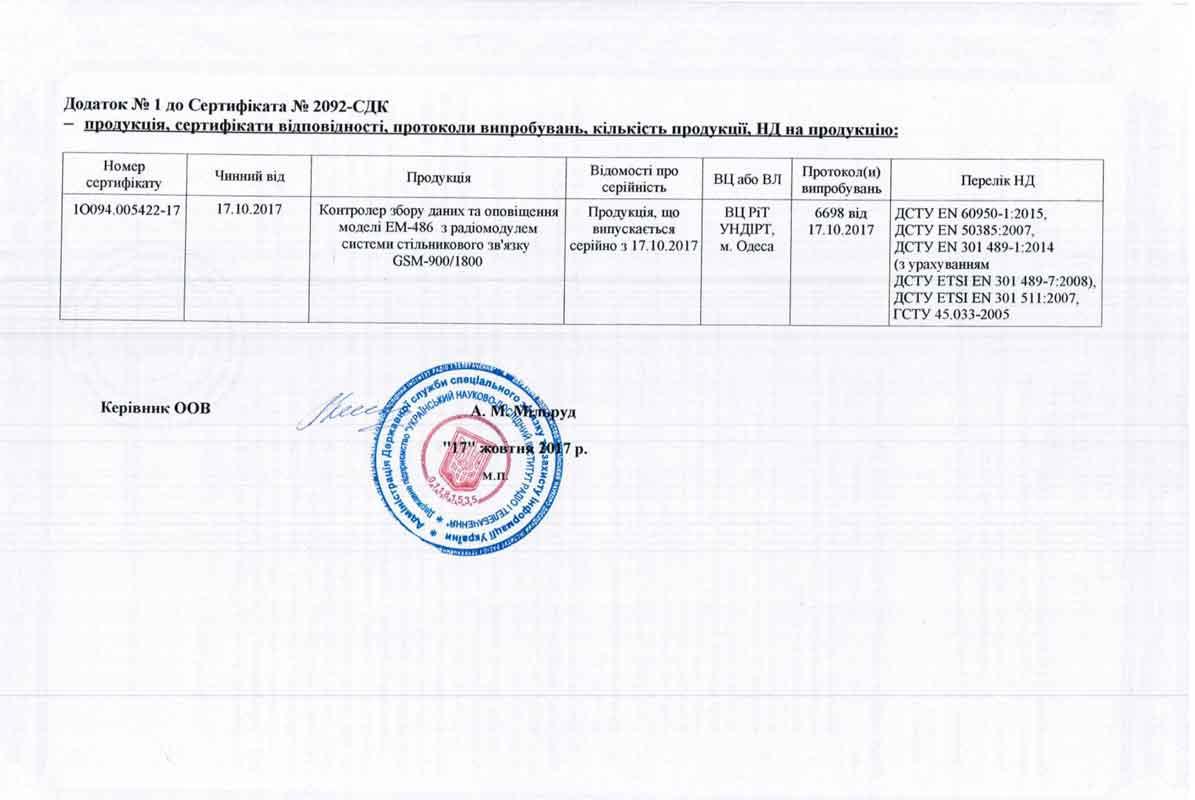 Сертификаты, фото № 21
