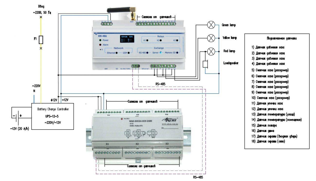 Схема транс газ